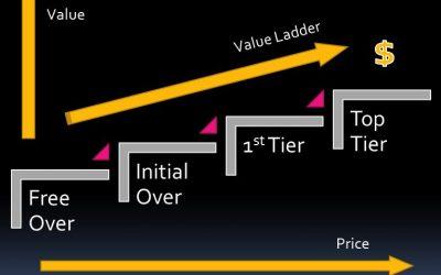 Value Ladder & Customer Journey